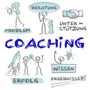 Coaching, coachen, unterstützen, trainieren, erfolg, Definition, einschließen, entwerfen, motivation , führung, hintergrund, knowledge, kompetenzen, konzept, konzeptionell, lehrender, leute, motivation, nachhilfe, person, preisschild, präsentieren, schilder, schulung, wolken, wort, lehren, workshop, seminare, mentoring, mentor, tasks, verbessern, knowledge, nachhilfe, dozent, business, grafik, männchen, Keywords, zusammenarbeit, vektor, learning, lehrender, lehrer